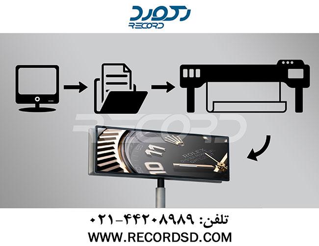 آماده سازی فایل برای دستگاه چاپ بنر