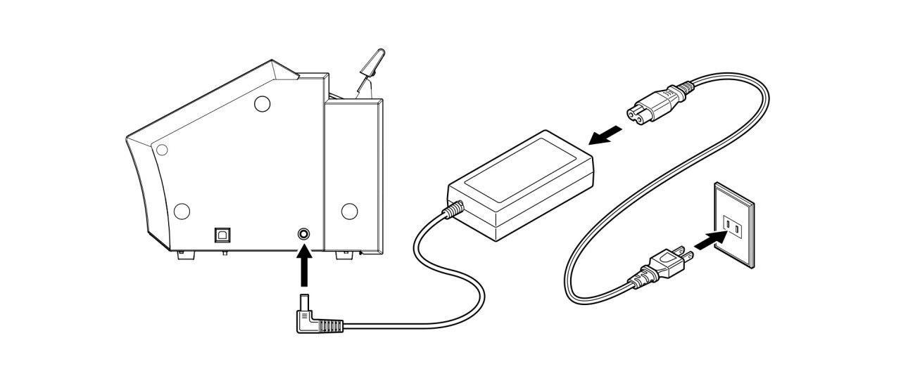 وصل کردن کابل برق دستگاه کاتر رولند